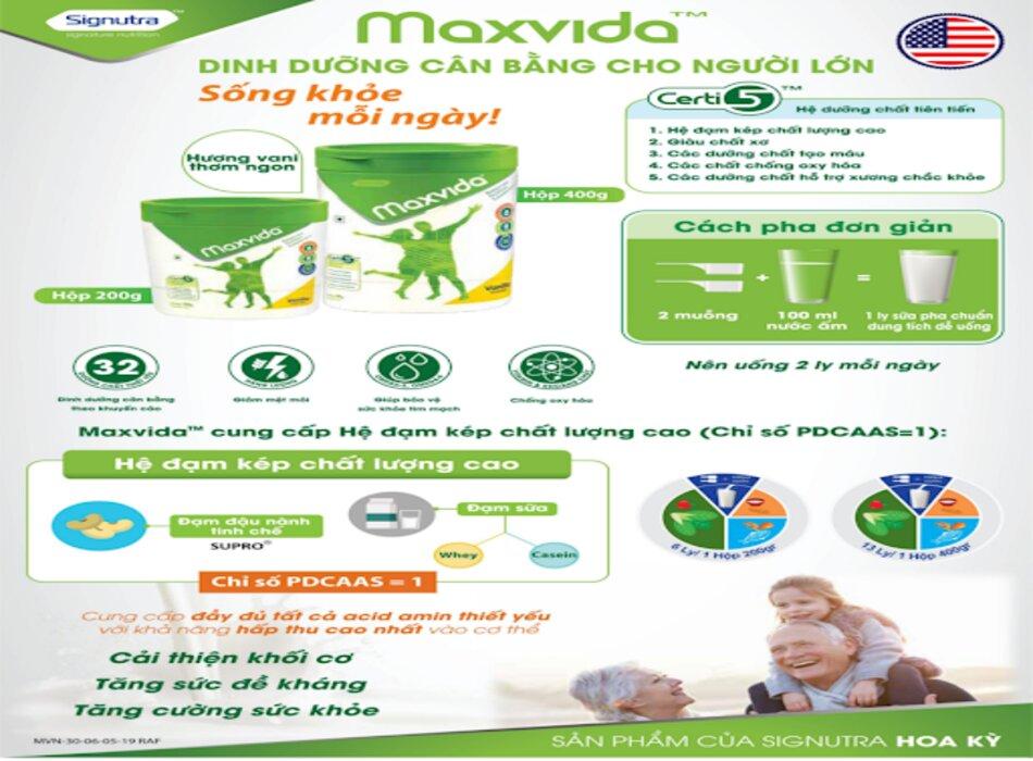 Sữa Maxivda - sữa dinh dưỡng cho người lớn tuổi Việt Nam